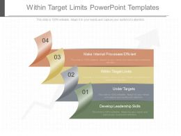 Within Target Limits Powerpoint Templates