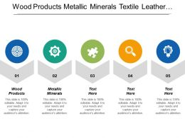 Wood Products Metallic Minerals Textile Leather Mining Quarrying