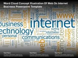Word Cloud Concept Illustration Of Web On Internet Business Powerpoint Template
