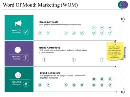 Word Of Mouth Marketing Powerpoint Slides