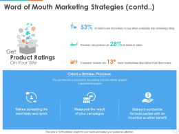 Word Of Mouth Marketing Strategies Contd Ppt Powerpoint Presentation Styles Show