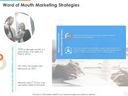 Word Of Mouth Marketing Strategies Ppt Powerpoint Presentation Layout