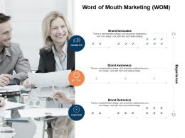 Word Of Mouth Marketing Wom Brand Awareness Brand Advocates
