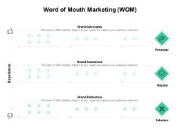 Word Of Mouth Marketing Wom Brand Awareness Social Ppt Powerpoint Presentation Layouts Show