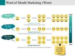 Word Of Mouth Marketing Wom Powerpoint Slide Presentation Guidelines