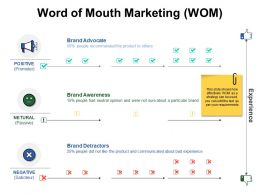 Word Of Mouth Marketing Wom Powerpoint Topics