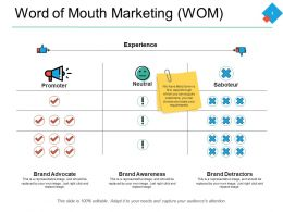 Word Of Mouth Marketing Wom Ppt Powerpoint Presentation Pictures Slide Download