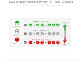 word_of_mouth_marketing_wom_ppt_slide_templates_Slide01