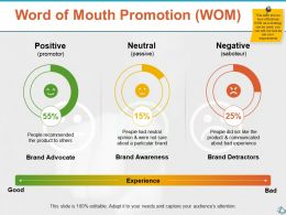 Word Of Mouth Promotion WOM Ppt Show Infographic Template