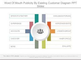 Word Of Mouth Publicity By Existing Customer Diagram Ppt Slides