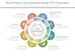 word_of_mouth_viral_marketing_sample_ppt_presentation_Slide01