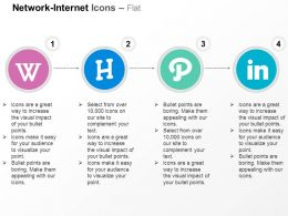 Wordpress Pinterest Linkedin Ppt Icons Graphics