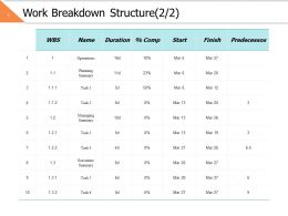 Work Breakdown Structure 2 2 Ppt Powerpoint Presentation Gallery Graphics