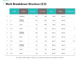 Work Breakdown Structure Business Ppt Powerpoint Presentation Summary Skills
