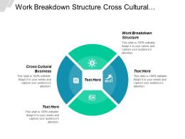 Work Breakdown Structure Cross Cultural Business Six Sigma Strategy Cpb