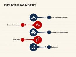 Work Breakdown Structure Employees Responsibilities Ppt Powerpoint Deck
