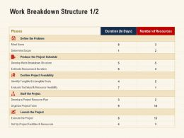 Work Breakdown Structure Estimate Resources Ppt Powerpoint Clipart