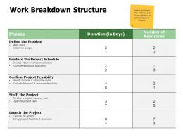 Work Breakdown Structure Feasibility Ppt Powerpoint Presentation Ideas Guidelines
