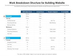 Work Breakdown Structure For Building Website