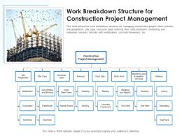 Work Breakdown Structure For Construction Project Management