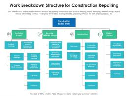 Work Breakdown Structure For Construction Repairing