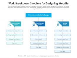 Work Breakdown Structure For Designing Website