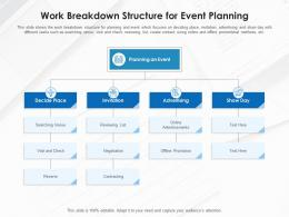 Work Breakdown Structure For Event Planning
