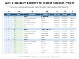 Work Breakdown Structure For Market Research Project