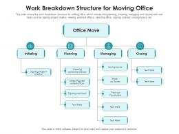 Work Breakdown Structure For Moving Office