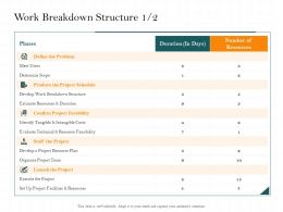 Work Breakdown Structure Identify Tangible Ppt Powerpoint Presentation Show Skills