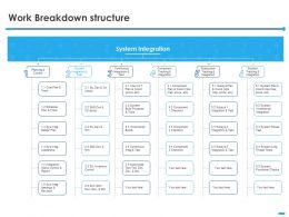 Work Breakdown Structure Integration Ppt Powerpoint Presentation Slides Grid