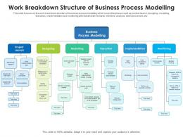 Work Breakdown Structure Of Business Process Modelling