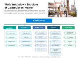 Work Breakdown Structure Of Construction Project