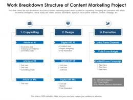 Work Breakdown Structure Of Content Marketing Project