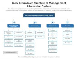 Work Breakdown Structure Of Management Information System