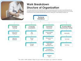 Work Breakdown Structure Of Organization