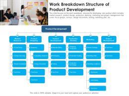Work Breakdown Structure Of Product Development