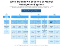 Work Breakdown Structure Of Project Management System