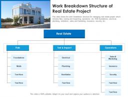 Work Breakdown Structure Of Real Estate Project