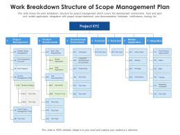 Work Breakdown Structure Of Scope Management Plan