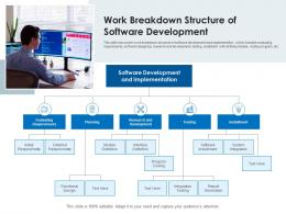 Work Breakdown Structure Of Software Development