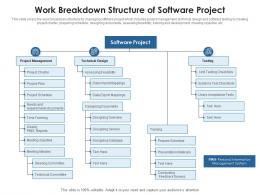 Work Breakdown Structure Of Software Project