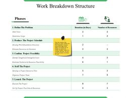 Work Breakdown Structure Ppt Images