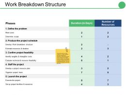 Work Breakdown Structure Ppt Infographic Template Introduction