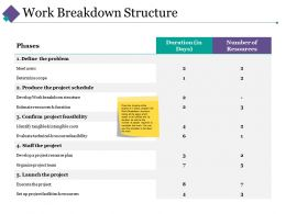 Work Breakdown Structure Ppt Infographic Template Visual Aids