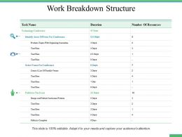 Work Breakdown Structure Ppt Portfolio Graphics Pictures