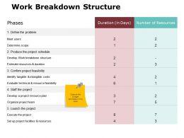 Work Breakdown Structure Ppt Powerpoint Presentation Icon Deck