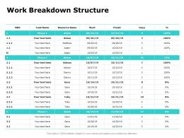 Work Breakdown Structure Ppt Powerpoint Presentation Infographics