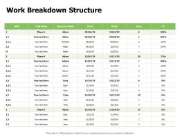 Work Breakdown Structure Ppt Powerpoint Presentation Model Good
