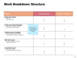 Work Breakdown Structure Ppt Powerpoint Presentation Portfolio Smartart